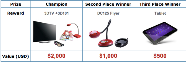 Ladibug Video Contest Prizes